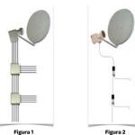 Figura1-2